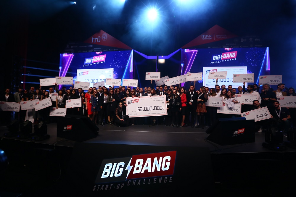 Record From İTÜ Çekirdek: The Funds Allocated to Entrepreneurs at Big Bang  Have Doubled!